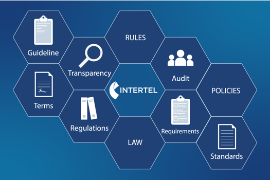 legal and regulatory blog header image